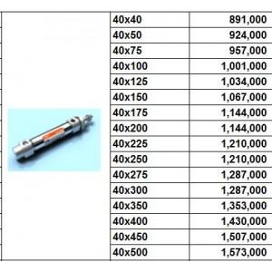 Xylanh khí TPC dòng AXB bore size 40