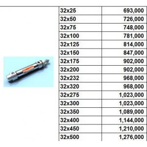 Xylanh khí TPC dòng AXB bore size 32