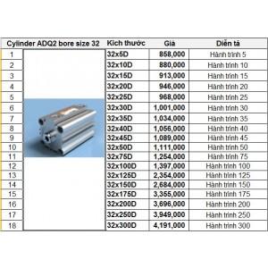 Xy lanh TPC dòng ADQ2 bore size 32