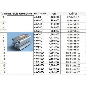 Xy lanh TPC dòng ADQ2 bore size 40