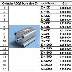 Xy lanh TPC dòng ADQ2 bore size 63