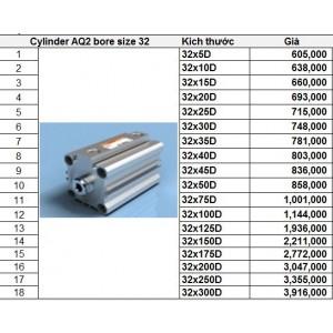 Xy lanh TPC dòng AQ2 bore size 32