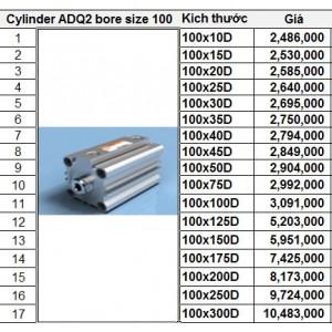 Xy lanh TPC dòng ADQ2 bore size 100