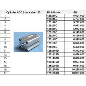 Xy lanh TPC dòng ADQ2 bore size 125