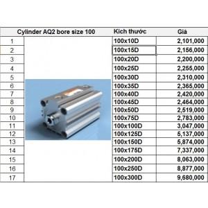 Xy lanh TPC dòng AQ2 bore size 100