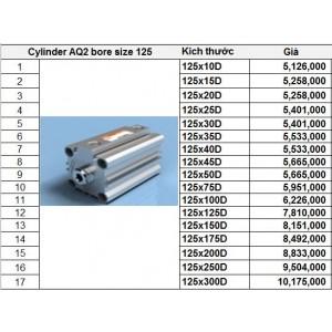 Xy lanh TPC dòng AQ2 bore size 125