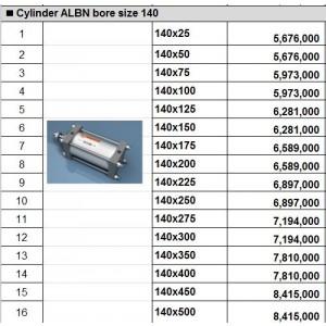 Xy lanh TPC dòng AM2BN bore size 140