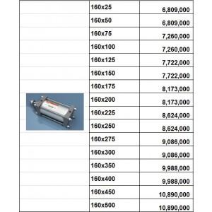 Xylanh TPC dòng ALBN bore size 160