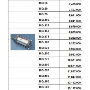 Xylanh TPC dòng ALBN bore size 180