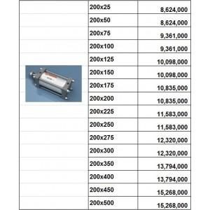 Xylanh TPC dòng ALBN bore size 200