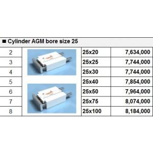 Xy lanh TPC dòng AGM bore size 25