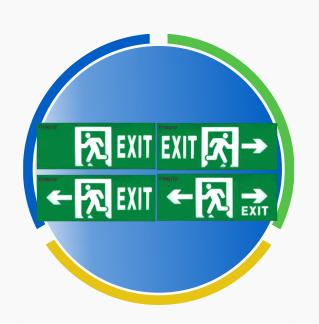 LED Exit Thoát Hiểm 3W - Trái